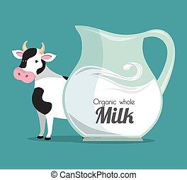 milk natural product design
