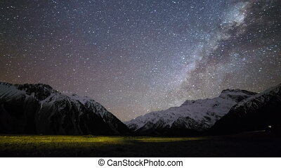 Milky Way Above Mount Cook