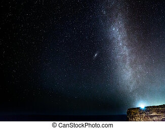 Milky Way and Andromeda