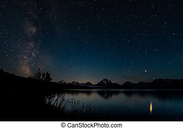 Milky Way and Stars Over Tetons Range