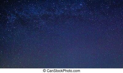 Milky way around the pole star. Time Lapse. 4K