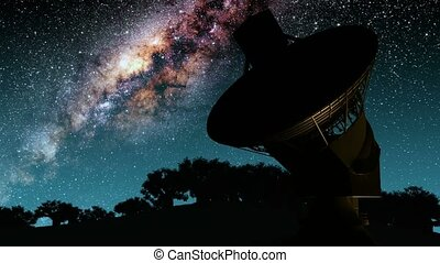 Milky Way Galaxy Night Timelapse Passes Giant Satellite Dish...