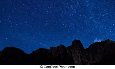 Time-lapse view of the Milky Way galaxy with passing clouds and the moon lighting the Grand Canyon