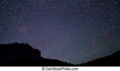 Milky Way in the mountains. Pamir, Tajikistan