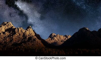 Milky Way in the mountains timelaps