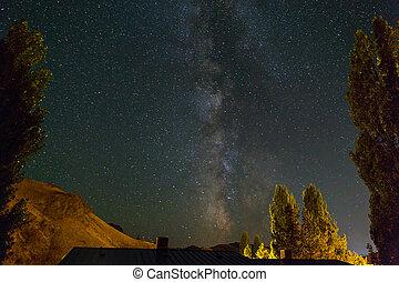 Milky Way over Farmland in Central Oregon