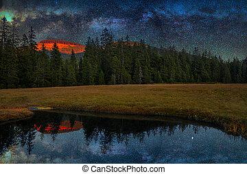 Milky Way over lake