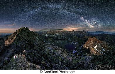 Milky way over Tatras mountain panorama, Poland