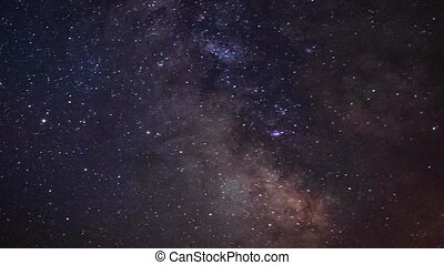Milky Way time lapse and rotating starry sky, galaxy core...