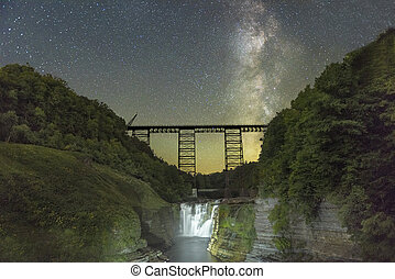 The Milkway Over The Railroad Trestle At Letchworth State Park In New York