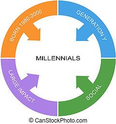 millennial, cercle, concept, mot