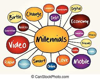 millennials, mappa, mente, diagramma flusso