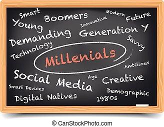 millennials, pizarra, wordcloud