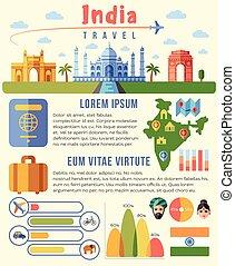 milstolpar, indien, topplista, vektor, resande, mall, infographics