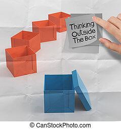 mimo, zmačkaný, myslící, dopisní papír, lepkavý, box