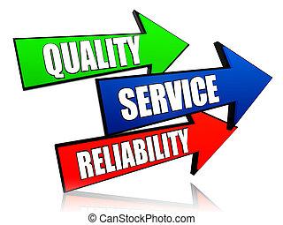 minőség, szolgáltatás, megbízhatóság, alatt, nyílvesszö