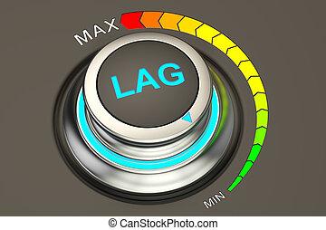 min level of lag concept, 3D rendering