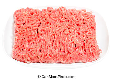 Mince meat on a plate