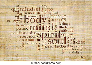 mind, body, spirit and soul word cloud