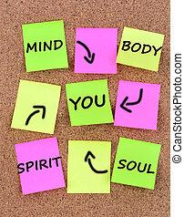 Mind Body Spirit Soul words on notes