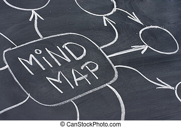 mind map abstract on blackboard - mind map text and abstract...