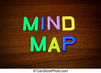 Mind map in colorful toy letters on wood background