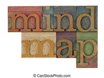 mind map word in vintage wooden letterpress printing blocks...