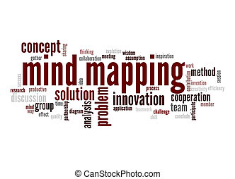 Mind mapping word cloud