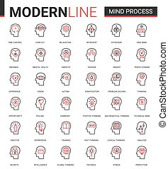 Mind process flat line icon vector illustration set for mobile app website with human head in brainstorm processing, mental health problem, cogwheel inside brain concept