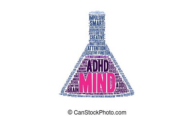 Mind Word Cloud - Mind ADHD word cloud on a white...