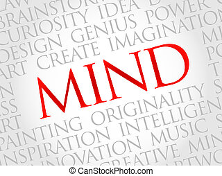Mind word cloud