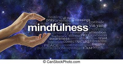 Mindfulness Meditation Word Cloud