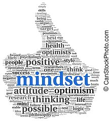 Mindset concept in word tag cloud of thumb up shape