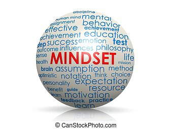 Mindset sphere - Rendered artwork with white background