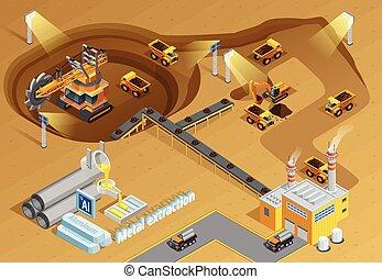 mineração, isometric, ilustração