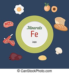 Minerals Fe and vector set of minerals Fe rich foods. Healthy lifestyle and diet concept. Iron.