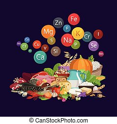 Minerals in food.