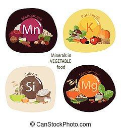 Minerals in plant foods. Vegetarian food rich in minerals....