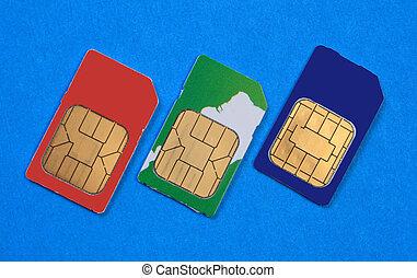 mini, sim-cards
