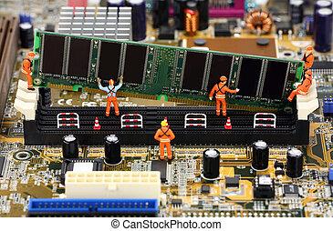 Miniature workers installing RAM memory