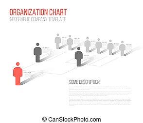 Minimalist hierarchy 3d chart