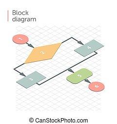 minimalist, isometric, beheershiërarchie, kaart, concept., verstand, plat, stile, vector, organogram., overzicht., plan, organisatie, design.