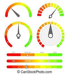minimalist, partituur, kleur, niveau's, max., laag, indicatoren