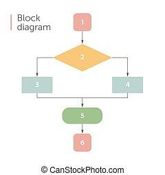 minimalist, stile, vector, verstand, kaart, concept., plan, van, hiërarchie, management, van, organisatie, organogram., plat, design.