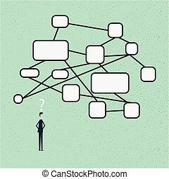minimalist, stile, vector, verstand, kaart, concept, zakenmens , kijken naar, de, plan, van, hiërarchie, management, van, organisatie, organogram