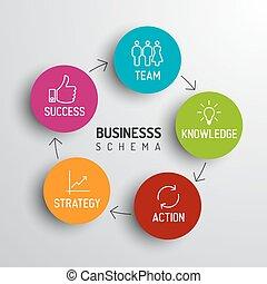 Minimalistic business schema diagram - Vector minimalistic...