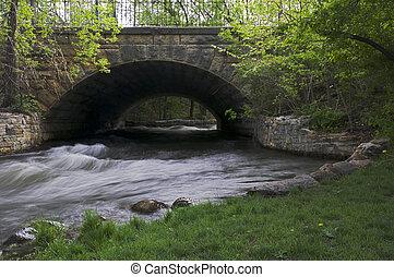 Minnehaha Park Aqueduct