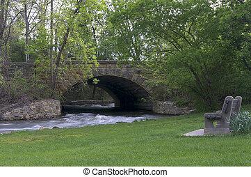 Minnehaha Park Creek and Bridge