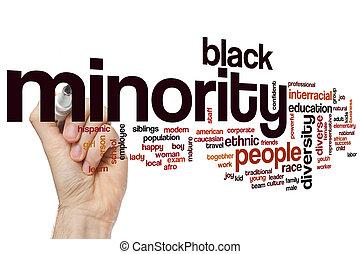 Minority word cloud