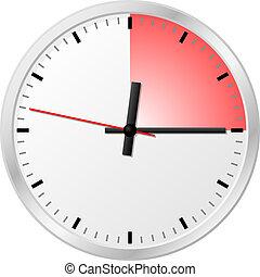 minuten, 15, zeitgeber, (fifteen)